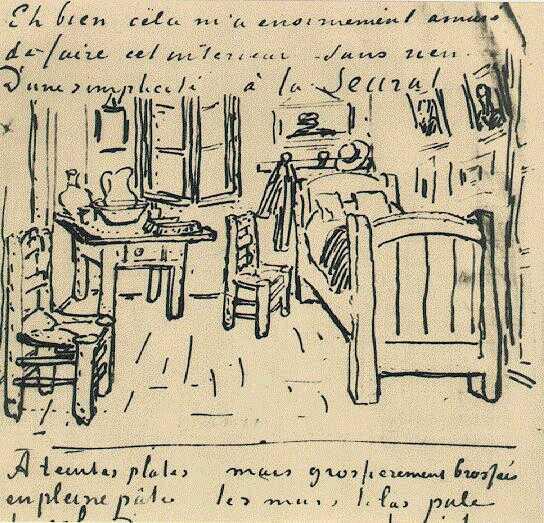 Desenho do quarto enviado ao pintou Paul Gauguin